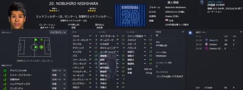 2022_19_Nishihara,Nobuhiro