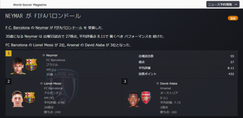 SnapCrab_Football Manager 2016_2016-7-8_5-22-45_No-00