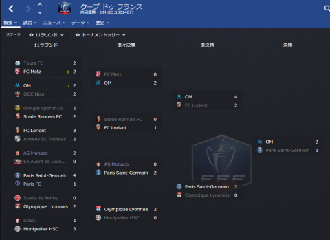 SnapCrab_Football Manager 2016_2016-7-11_18-49-51_No-00