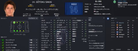 2023_05_Sakai,Gotoku