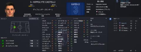 2023_10_Castelli,Hippolyte