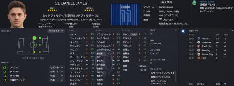 2023_15_James,Daniel
