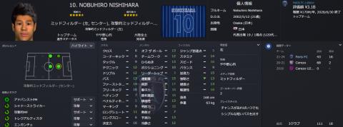 2023_20_Nishihara,Nobuhiro