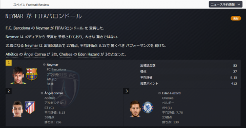 SnapCrab_Football Manager 2016_2016-7-22_15-44-12_No-00