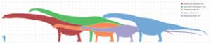 Longest_dinosaurs1.png