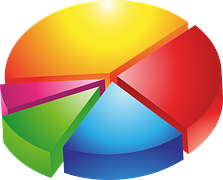 pie-chart-149727__180.png