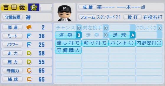 実況パワフルプロ野球2016 栄冠ナイン 吉田義男入学時
