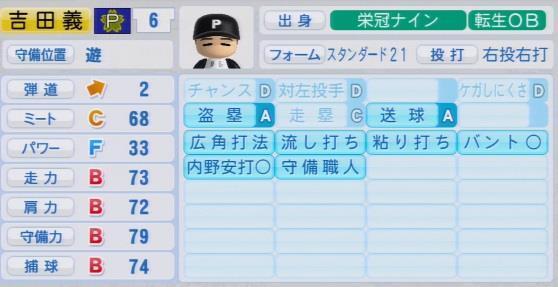 実況パワフルプロ野球2016 栄冠ナイン吉田義男2年目春