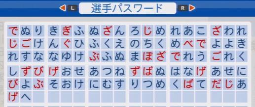 実況パワフルプロ野球2016 栄冠ナイン吉田義男選手パスワード