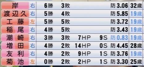 実況パワフルプロ野球2016 OBペナント