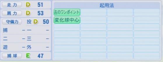 実況パワフルプロ野球2016ver1.03 森福 允彦