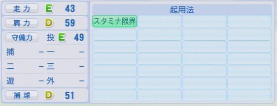実況パワフルプロ野球2016ver1.03岡本 健