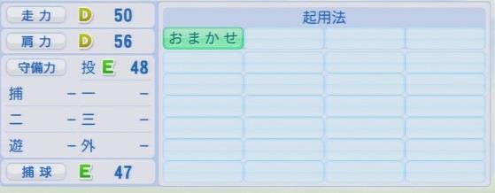 実況パワフルプロ野球2016ver1.03松本 裕樹