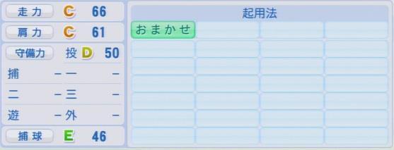 実況パワフルプロ野球2016ver1.03巽 真悟