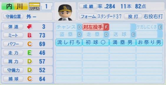 実況パワフルプロ野球2016ver1.03内川 聖一