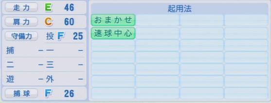 実況パワフルプロ野球2016ver1.03田川 賢吾