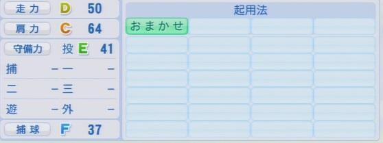 実況パワフルプロ野球2016ver1.03寺田 哲也