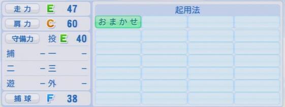 実況パワフルプロ野球2016ver1.03中元 勇作