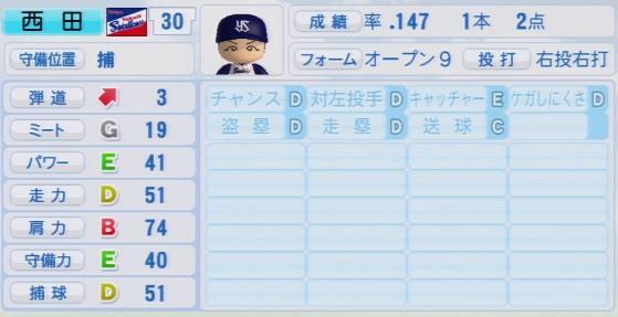 実況パワフルプロ野球2016ver1.03西田 明央