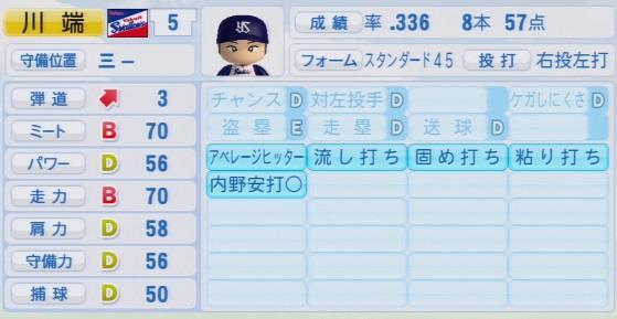 実況パワフルプロ野球2016ver1.03川端 慎吾