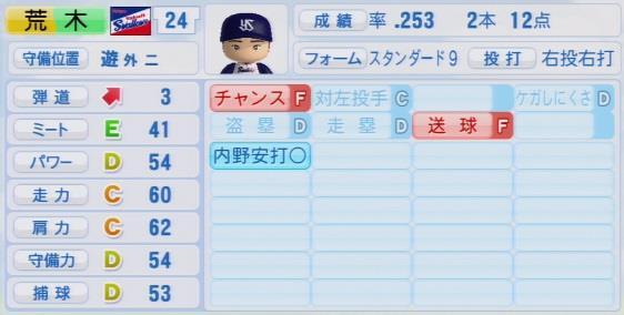 実況パワフルプロ野球2016ver1.03荒木 貴裕