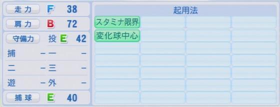 実況パワフルプロ野球2016ver1.03パワプロ メンドーサ