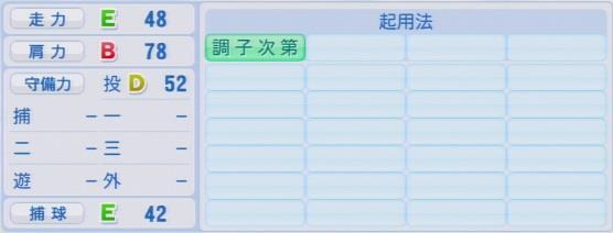 実況パワフルプロ野球2016ver1.03バース パワプロ
