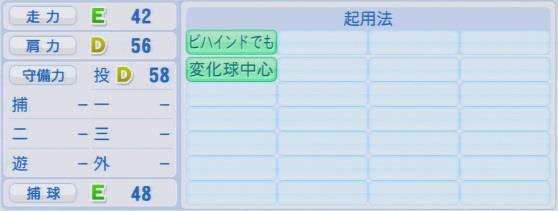 実況パワフルプロ野球2016ver1.03斎藤 佑樹パワプロ