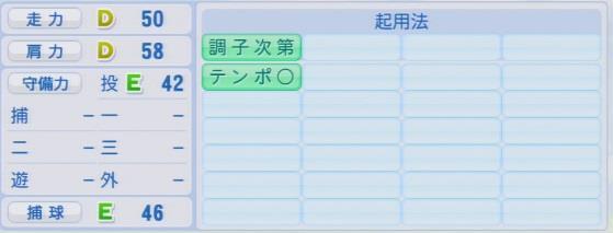実況パワフルプロ野球2016ver1.03浦野 博司パワプロ