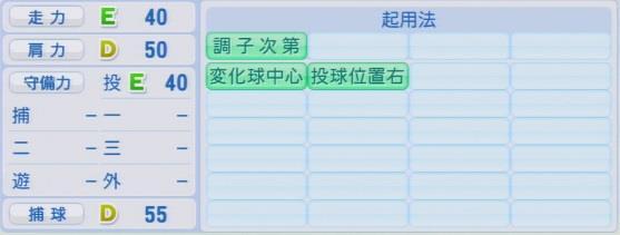 実況パワフルプロ野球2016ver1.03武田 勝パワプロ