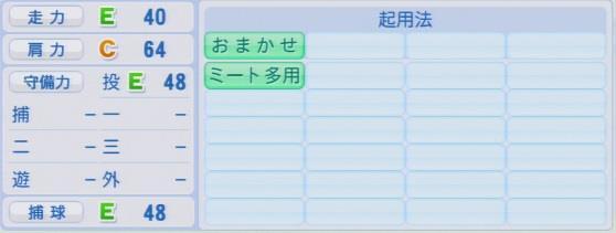 実況パワフルプロ野球2016ver1.03榎下 陽大パワプロ