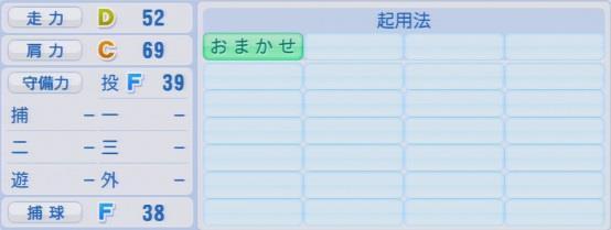 実況パワフルプロ野球2016ver1.03田中 豊樹パワプロ