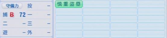 実況パワフルプロ野球2016ver1.03大野 奨太パワプロ