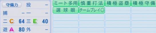 実況パワフルプロ野球2016ver1.03中島 卓也パワプロ