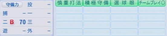 実況パワフルプロ野球2016ver1.03田中 賢介パワプロ