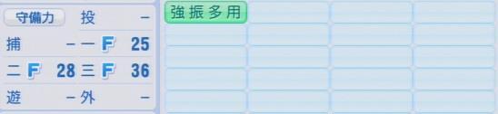 実況パワフルプロ野球2016ver1.03横尾 俊建パワプロ