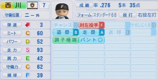 実況パワフルプロ野球2016ver1.03西川 遥輝パワプロ