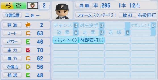 実況パワフルプロ野球2016ver1.03杉谷 拳士パワプロ