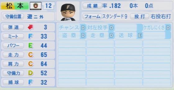 実況パワフルプロ野球2016ver1.03松本 剛パワプロ