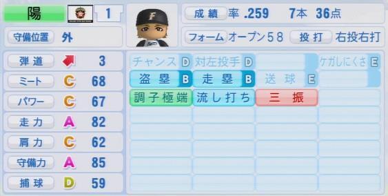 実況パワフルプロ野球2016ver1.03陽 岱鋼パワプロ