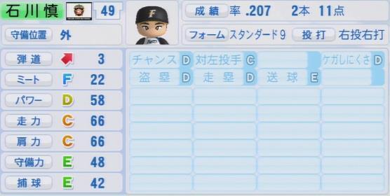 実況パワフルプロ野球2016ver1.03石川 慎吾パワプロ