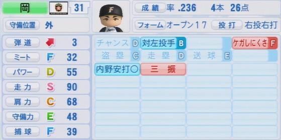 実況パワフルプロ野球2016ver1.03岡 大海パワプロ