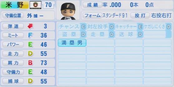 実況パワフルプロ野球2016ver1.03米野 智人パワプロ