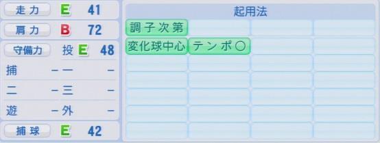 実況パワフルプロ野球2016ver1.03高木 勇人パワプロ