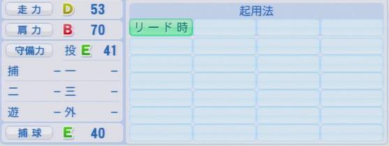 実況パワフルプロ野球2016ver1.03戸根 千明パワプロ