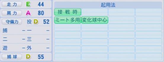 実況パワフルプロ野球2016ver1.03山口 鉄也パワプロ