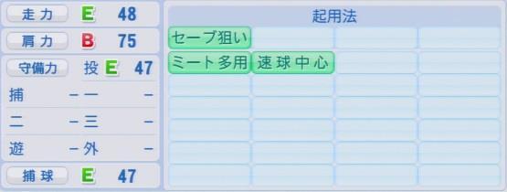 実況パワフルプロ野球2016ver1.03澤村 拓一パワプロ