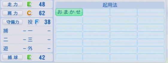 実況パワフルプロ野球2016ver1.03巽 大介パワプロ