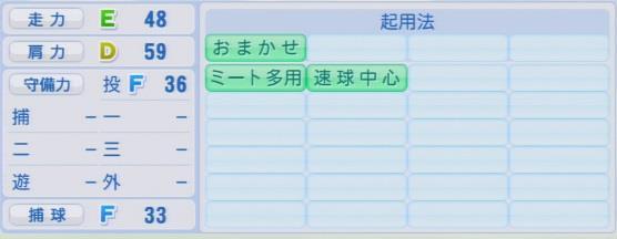 実況パワフルプロ野球2016ver1.03土田 瑞起パワプロ