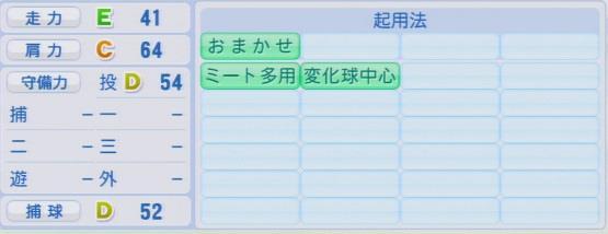 実況パワフルプロ野球2016ver1.03香月 良太パワプロ